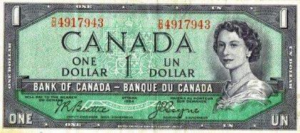 Dolarul canadian s-a comprimat într-un triunghi acum