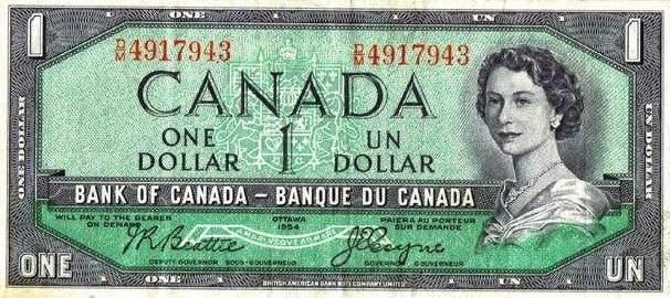 Dolarul canadian