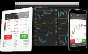 Platforma pentru investitii in actiuni