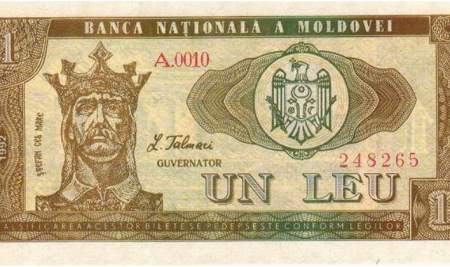 Ce evoluție va avea Leul moldovenesc față de Euro? Analiza graficelor.