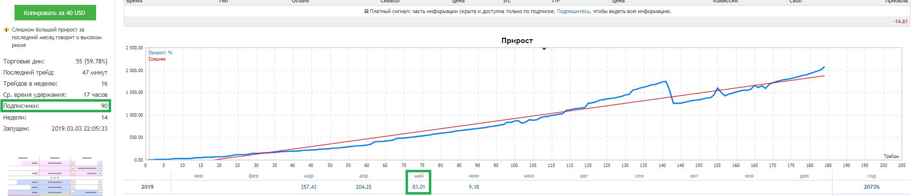 roboți de tranzacționare de succes)