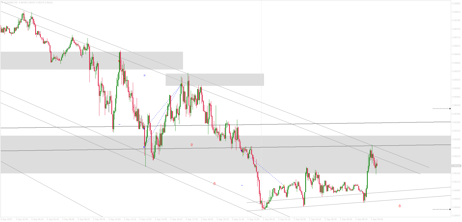 EURGBPM5_buy-14p_5sept
