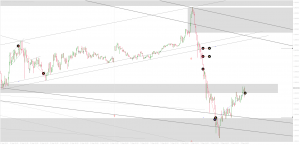 EURGBPM5_buy+22p_9sept