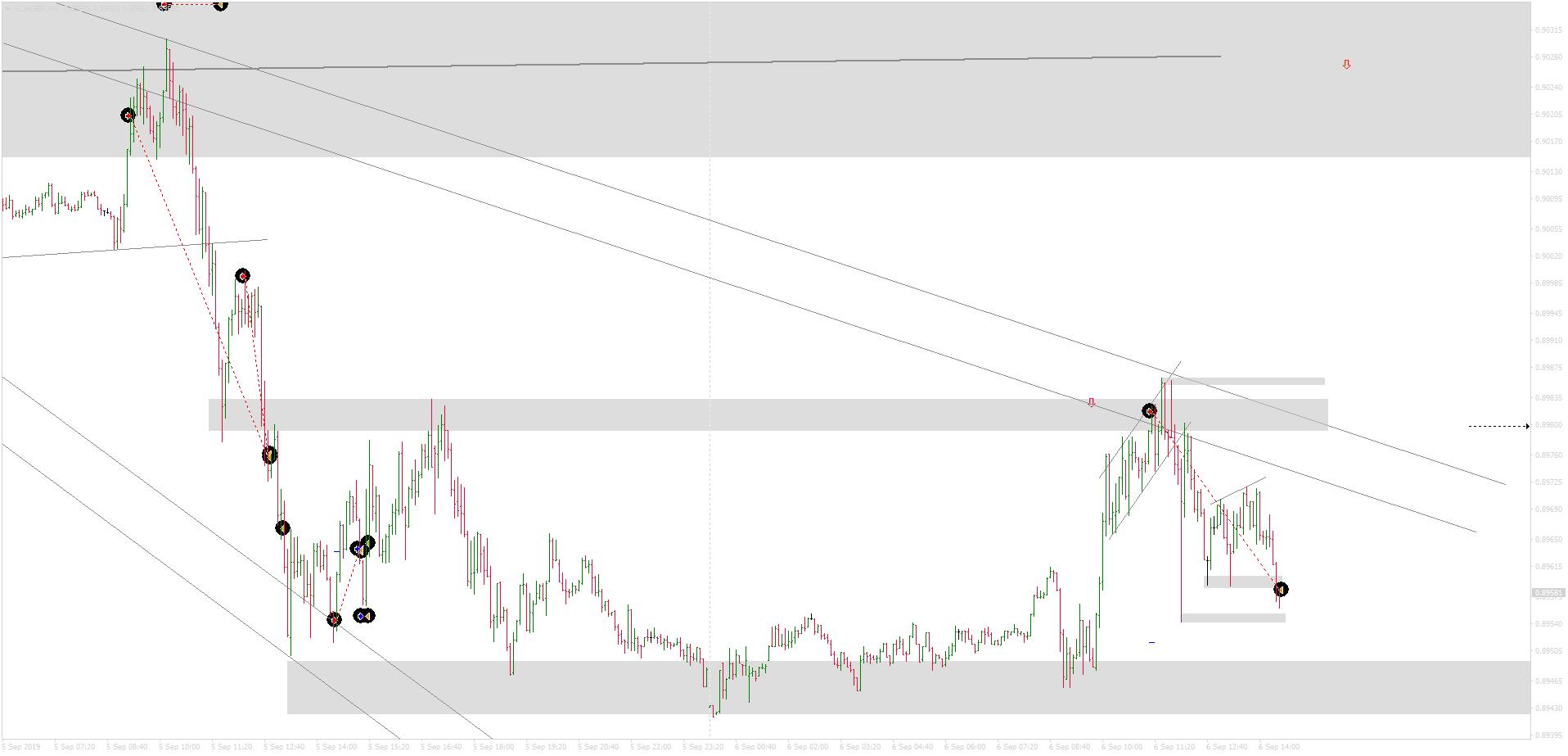 EURGBPM5_sell+23p_6sept