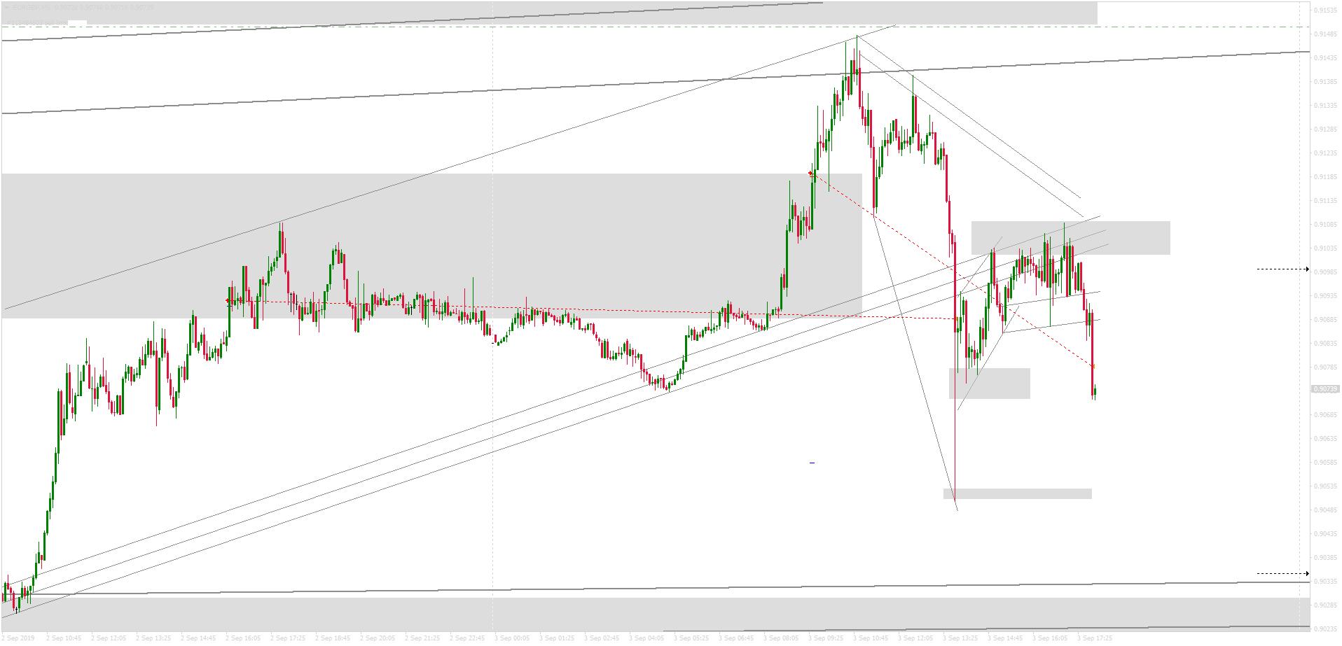 EURGBPM5_sell+40p_3sept