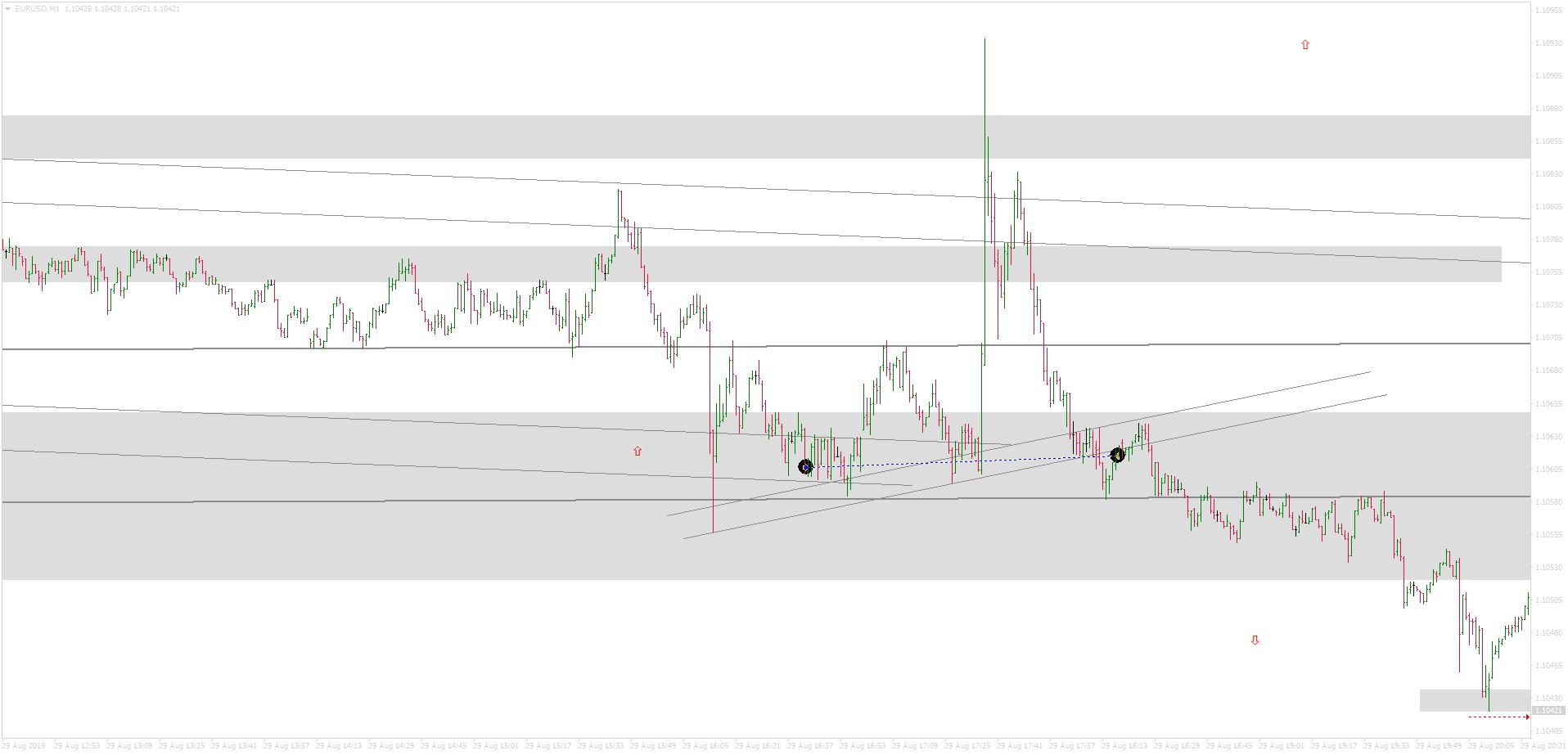 EURUSDM1_buy+0p_dupa+32p_29aug