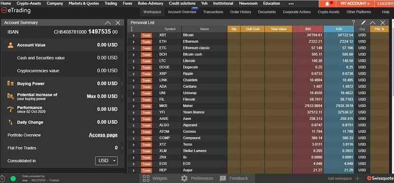 Cumparam Crypto - Swissquote Bank - Trading.md